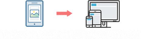 图片网站如何进行整站优化,看看本篇文章就够了!